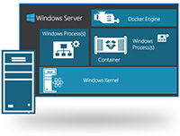 Windows Server & Hyper-V