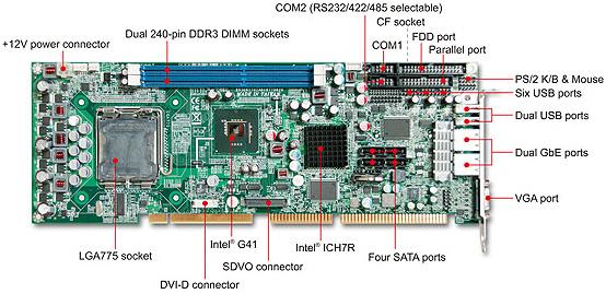 INTEL SDVO WINDOWS 7 X64 TREIBER
