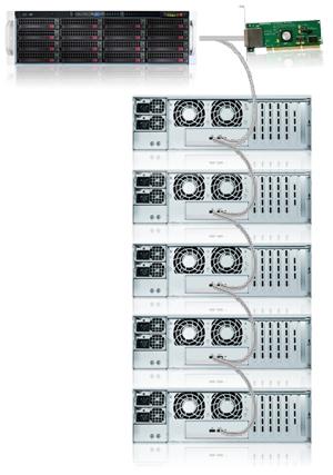 4U JBOD - Direct Attached Storage Server Jbod Wiring Diagram on